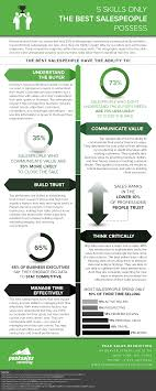 skills only the best speople possess infographic 5 skills only the best speople possess infographic