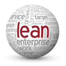 Acadmico, lean Manufacturing, artigos, TCC, Teses