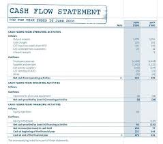 Sample Profit And Loss Statement Small Business Profit And Loss Template For Small Business Tirevi