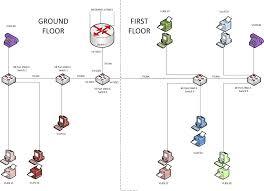 network analysis blackpool 01253 304255 logical network diagram