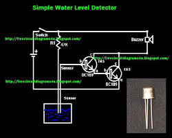 liquid level switch symbol related keywords suggestions liquid liquid level control diagram image about wiring