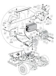 club car precedent wiring diagram in addition to on board computer Club Car Golf Cart Wiring Diagram club car precedent wiring diagram in addition to on board computer 2006 club car precedent gas