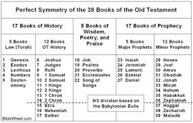 perfect symmetry of the old testament