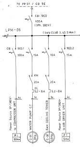 gambar single line diagram gambar image wiring diagram single line diagram listrik single image wiring