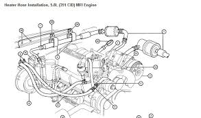 3 4l v6 engine gm heater core hose diagram wiring diagram for chrysler 3 8 liter engine diagram 97 ford 3 8 mustang