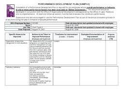 Sample Personal Balance Sheet Free Personal Balance Sheet Template Sociallawbook Co