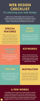 Web Design Checklist Web Design Checklist Synatel Designs