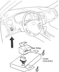 honda accord main relay location drawing of accord main relay location no image please enable referrer
