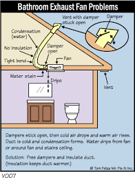 fixing a drip at the bathroom fan