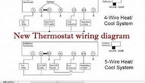 wiring diagram for carrier heat pump the wiring diagram furnace wiring diagram at Carrier Thermostat Wiring Diagram