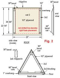 Print Dog House Plans dog house plans figure