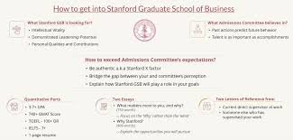 Resume For Mba Program How To Get Into Stanford Mba Program The Stanford Mba X Factor E