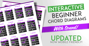 G Minor Guitar Chord Chart Beginner Guitar Chords Lesson With Sound And Printable Chart