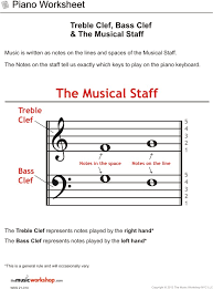Muscial Staff Treble Clef Bass Clef And The Musical Staff The Music