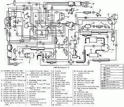 Generous ironhead sportster wiring diagram igntion contemporary