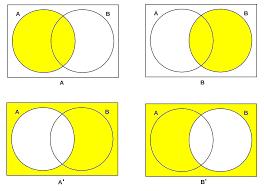A Ub Venn Diagram A Ub Venn Diagram Barca Fontanacountryinn Com