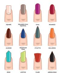 Fake Nail Type Chart 12 Trendy Looking Nail Shapes For This Fall And Winter