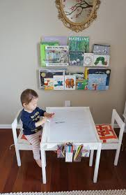 ikea playroom furniture. Top Children Learning Desk Designs Ideas 24795 Vertical Category Ikea Playroom Furniture G