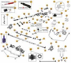 47 impressive 2007 jeep liberty fuse panel diagram createinteractions 1998 Jeep Wrangler Wiring Diagram 2007 jeep liberty fuse panel diagram lovely 24 best jeep liberty kj parts diagrams images on