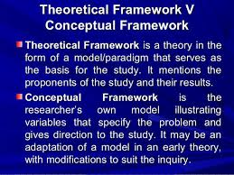 What is a Theoretical Framework or Conceptual Model    Nursing     CONCEPTUAL