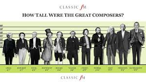 Celebrity Height Chart Tumblr How Tall Were The Great Composers Classic Fm