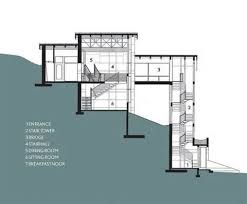 House and Search on Pintereststeep slope house plans   jpeg   ×
