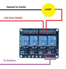 understanding relays in iot development 4 pin relay wiring diagram fuel pump relays5 figure 5 basic lamp circuit wiring diagram for the sainsmart 4 channel relay module