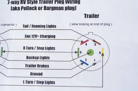 7 way trailer plug wiring diagram ford periodic u0026 diagrams science