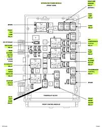 chrysler fuse diagram 2006 dodge caravan fuse box 2006 wiring diagrams