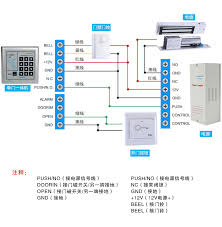 access control wiring diagram schematic access auto wiring rfid access control wiring diagram schematics and wiring diagrams on access control wiring diagram schematic