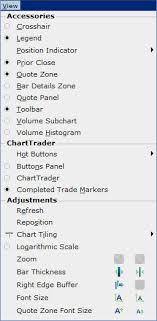 Tws Charts Webinar Notes Interactive Brokers