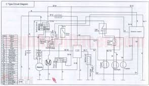 polaris scrambler 500 wiring diagram polaris auto wiring diagram wiring diagram for polaris scrambler 50 jodebal com on polaris scrambler 500 wiring diagram