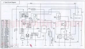polaris outlaw 50 wiring diagram wiring diagram 2004 polaris sportsman 400 wiring diagram image about