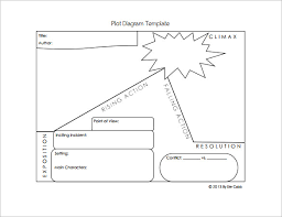 plot diagram templates   free sample  example  formatplot graphic diagram