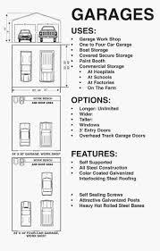 garage door sizeTypical Door Size  istrankanet