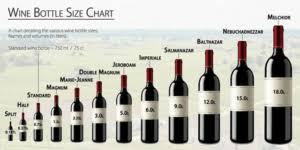 Wine Bottle Cork Size Chart An Incredible Guide To Large Format Wine Bottles Shapes
