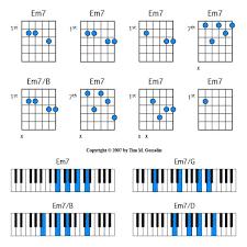 Em7 E Minor Seven 7 Guitar Piano Chords Diagrams Inversions