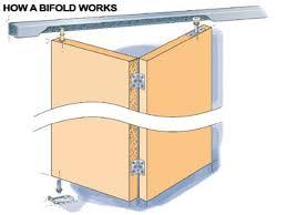 how to fix sliding closet doors stanley bifold door hardware bifold closet door hardware