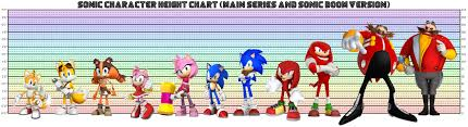 Sonic Obsessed Dork Sonic Character Height Chart Main