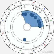 Tyler The Creator Natal Chart Tyler Christopher Birth Chart Horoscope Date Of Birth Astro