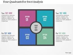 Business Diagram Four Quadrants For Swot Analysis