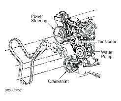 grand prix engine diagram grand engine diagram automotive grand prix engine diagram grand engine diagram automotive description grand engine diagram
