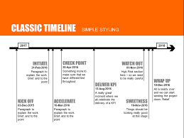 powerpoint timeline presentation top slides powerpoint timeline presentation 15 top slides