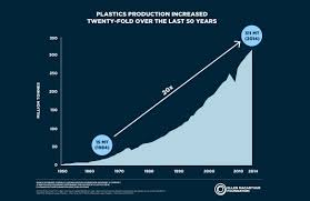 Facts About The Ocean Plastic Pollution Solutions Ocean