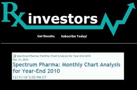 Spectrum Pharma Monthly Chart Analysis For Year End 2010
