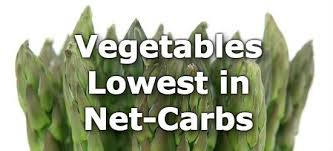 Net Carbs In Vegetables Chart Top 16 Vegetables Low In Net Carbs