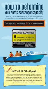 Passenger Boat's Is Capacity Your What