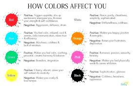 Paint Color Moods Chart Room Colours And Moods Mrandmrsc Co