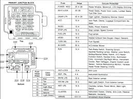 jeep renegade fuse diagram commander wj for liberty enthusiast medium size of jeep zj fuse diagram commander wj smart wiring diagrams o box car wrangler