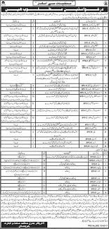 job opportunities industries and trade department balochistan jobs job opportunities industries and trade department balochistan 2017